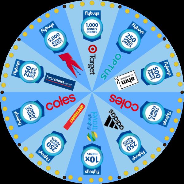spping wheel